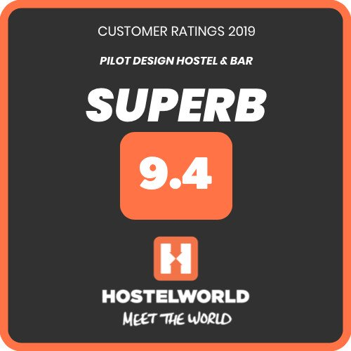 Customer ratings 2019 SUPERB Hostelworld